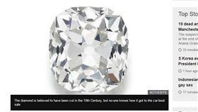 鑽石,舊貨市場,英鎊,蘇富比,拍賣,假貨,戒指,挖寶,英國 (圖/翻攝自BBC)