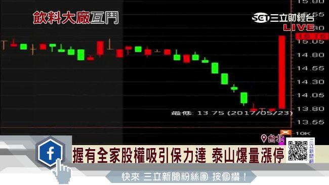 傳握「全家股權」吸引保力達 泰山爆量漲停
