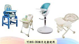 兒童用高腳餐椅 圖/翻攝自經濟部標準檢驗局