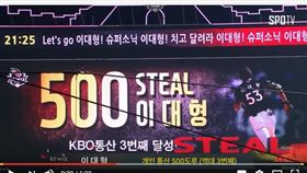 ▲KT巫師外野手李大炯達成生涯500次盜壘。(圖/截自韓國媒體)