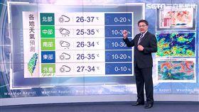 三立準氣象,潘大綱,天氣,降雨,溫度
