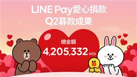LINE Pay愛心捐款專頁 第二季募款逾400萬