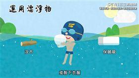 假面水男孩s的水中自救。