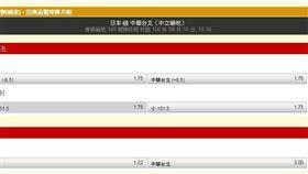 ▲台灣運彩亞洲男籃賽今晚的盤。(圖/取自台灣運彩官網)