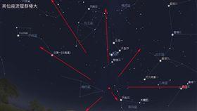 圖/台北市立天文館