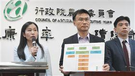 農委會召開跨部記者會說明毒雞蛋/農委會提供