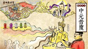 中元節的由來 這間宮廟一張畫告訴你(圖/翻攝蘆洲受玄宮臉書)