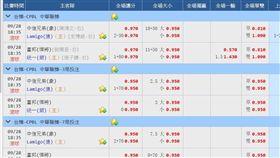▲國際賭盤勇敢開出桃猿開讓2-30左右的盤。(圖/取自網路)