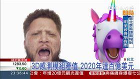 直擊3D感測1800