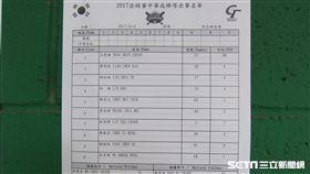 ▲亞錦賽台灣中華隊面對韓國隊的先發名單,先發投手為吳昇峰。(圖/記者蕭保祥攝)