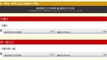 ▲北京網球公開賽。(圖/取自台灣運彩官網)