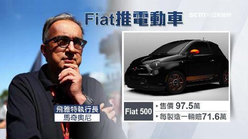 電動車環保救地球 法拉利CEO批無稽之談
