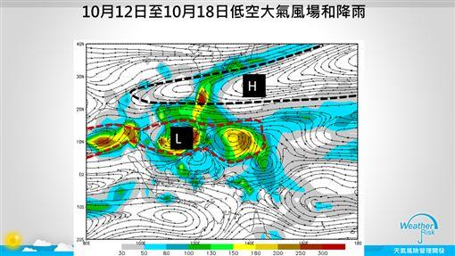 賈新興預測到月底前,恐會有2到3颱風生成。(圖/翻攝賈新興臉書)