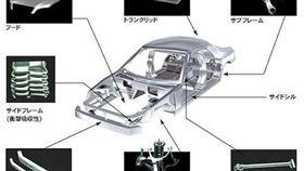 神戶製鋼造假鋼材(圖/神戶製鋼所)