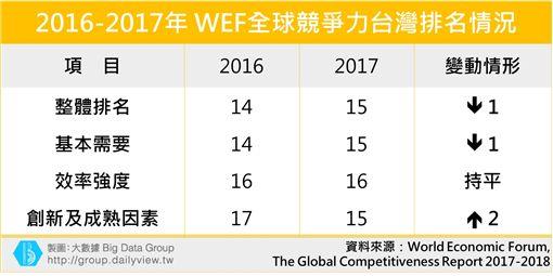 【大數聚】如何讓世界看見台灣?「新人才新思維」打造競爭軟實力!