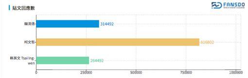 閣揆賴清德就職滿月 大數據分析網友評價