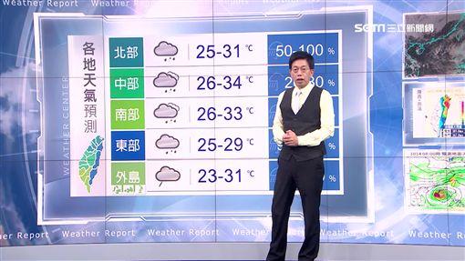 三立準氣象1012