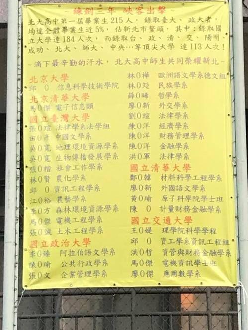 新北,北大高中,榜單(圖/翻攝自臉書)