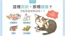 名家/毛起來/貓狗易過敏食物