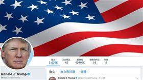 川普,美國,總統,推特,社群,平台,白宮,臉書,事實,質疑,立場 圖/翻攝自川普推特