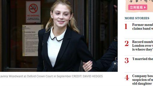英國,牛津大學,醫學院,諾貝爾獎,法官,緩刑,喝酒,吸毒,高材生http://www.telegraph.co.uk/news/2017/10/21/extraordinary-student-lavinia-woodward-spared-jail-stabbing/