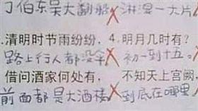 圖/翻攝自《搜狐》