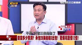 5委員缺席獵雷艦招標!王定宇:有3個為「利益迴避」 https://www.facebook.com/setnews.newtaiwan/videos/700374010158193/