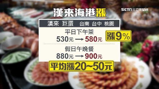 漢來明年起最貴一人900元! 舊餐券得加價