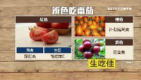 蕃茄怎吃法1800