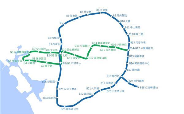 台南捷運_維基百科