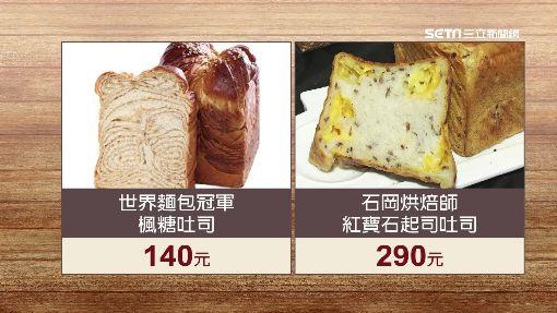 顛覆銅板價! 紅寶石吐司竟貴冠軍麵包1倍