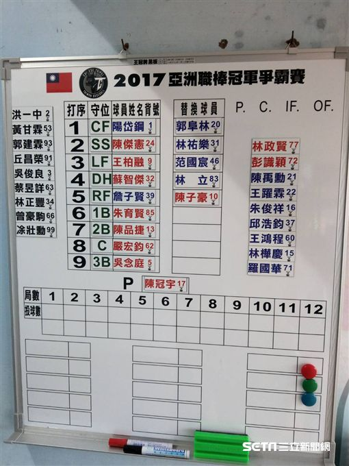▲亞冠賽中華隊一口氣推出7名左打應戰。(圖/記者王怡翔攝)
