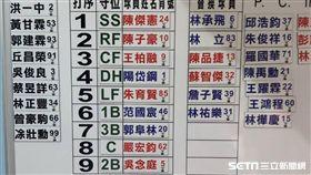 ▲台灣犬中華隊與千葉羅德交流賽第2場先發名單,陽岱鋼打4棒。(圖/記者王怡翔攝)