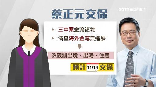 愛妻剛產女 蔡正元涉吞3.7億周二停押