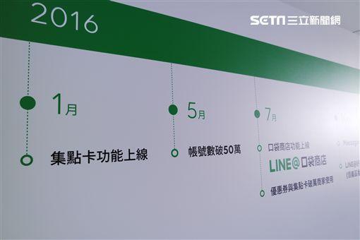 O2O,行銷工具,LINE@生活圈,帳號,LINE NOW,支付,LINE Pay