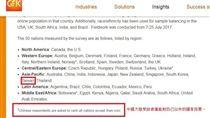 全球國家形象報告/GfK官網