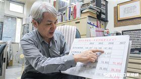 前政務委員、國立臺灣大學社會學系教授薛承泰專訪 圖/記者林敬旻攝