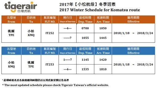 台灣虎航日本新航點,小松(圖/台灣虎航提供)