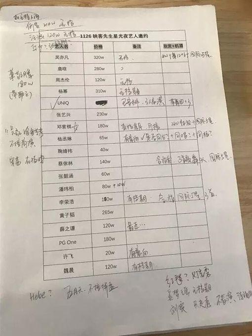 2017映客先生星光夜藝人名單/翻攝自微博