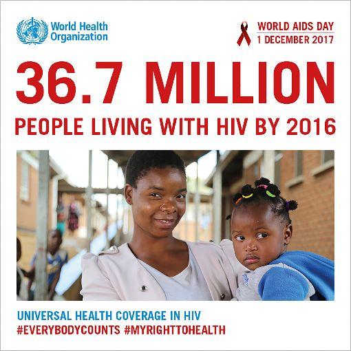 世衛:全球愛滋感染者逾三千萬人世界衛生組織估計,2016年全球約有3670萬名愛滋病毒感染者。(WHO提供)中央社記者唐佩君布魯塞爾傳真 106年11月30日