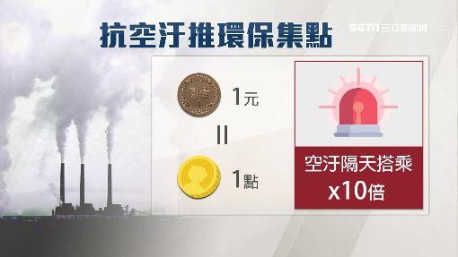 PM2.5大舉入侵! 徐國勇患氣喘也有感 ID-1158587
