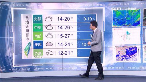 今(5)日冷空氣南下,北台灣氣溫下降,今晚至明日清晨期間冷空氣最強,北台灣會下探至14度,中南部天氣則日夜溫差大,早晚要記得多加件外套,小心別感冒了。