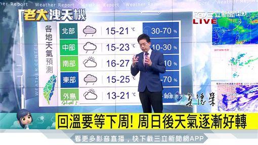 1206準氣象