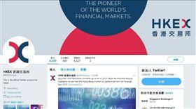 HKEX香港交易所-港股-(圖/翻攝自HKEX香港交易所 推特)