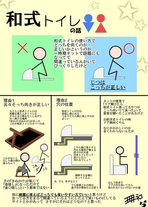 「蹲式馬桶」要這樣上!日人揭正確用法 網友:蹲錯20年翻攝自三日月ネコ《推特》 ID-1170790