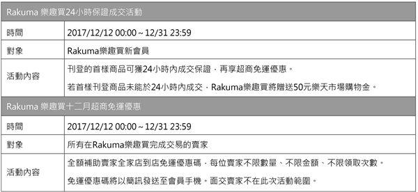 日本樂天,Rakuma樂趣買,行動拍賣,APP,跳蚤市場,iPhone X