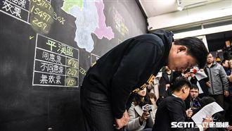 同意多過不同意 黃國昌:我努力不夠