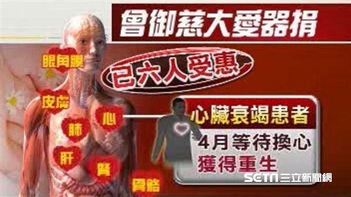 曾御慈醫師/資料照
