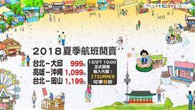 台灣虎航促銷。(圖/台虎提供)