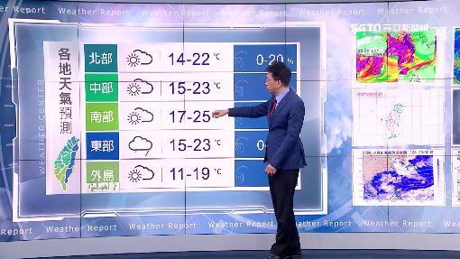 明日氣溫稍回升 東半部周三恐降雨